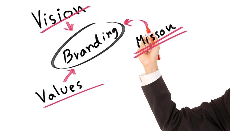 Xây dựng chiến lược marketing quốc tế